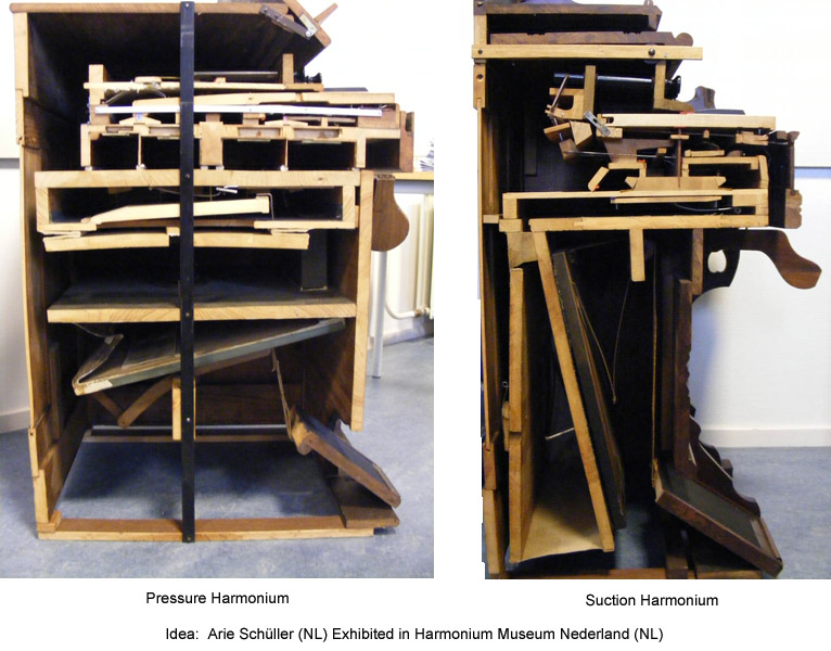 Pressure & Suction Harmonium